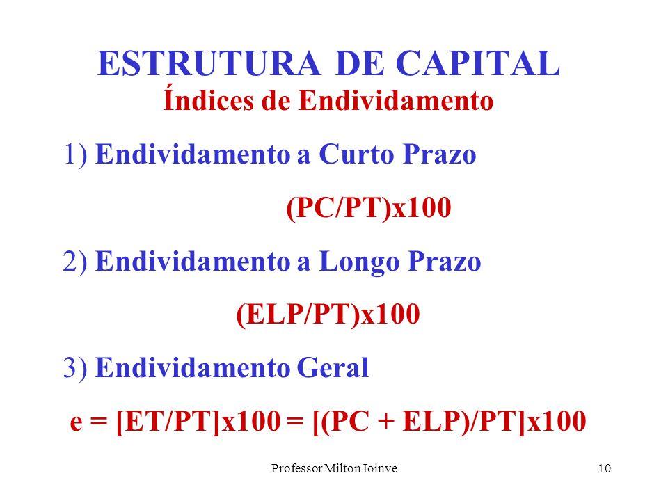 e = [ET/PT]x100 = [(PC + ELP)/PT]x100